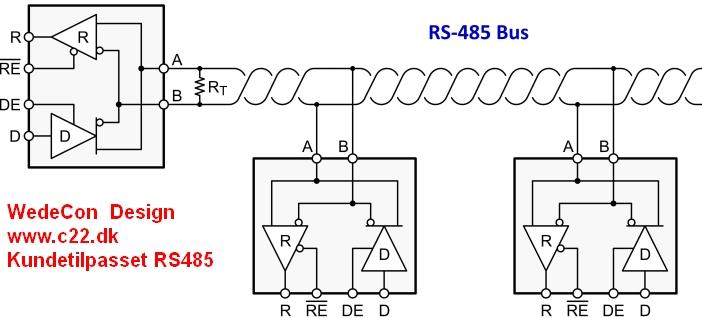 RS485 Bus elektronik kundetilpasset elektronikudvikling