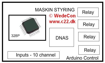 Arduino custom-made maskinstyring elektronikudvikling elektronik udvikling