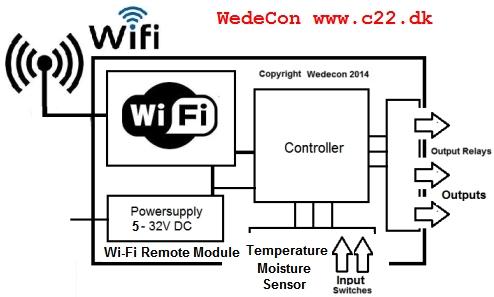 Wi-Fi Wifi kontrol elektronik remote elektronikudvikling nRF52840